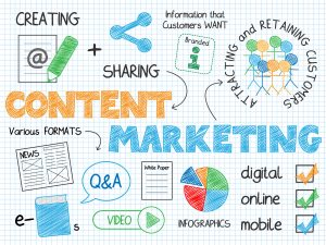 graphic relaying elements of content marketing such as video, writing and design